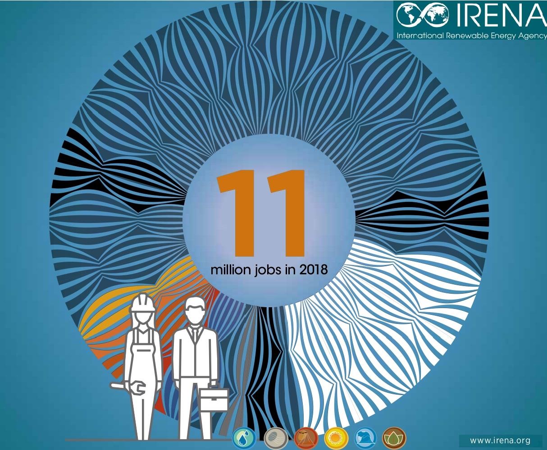 IRENA: 11 млн. души в света работят в сектора на ВЕИ